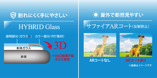 Hybrid Glass Screen Protector 3D 透明/AGC dragontrail-X AR加工 for iPhone 7 Plus