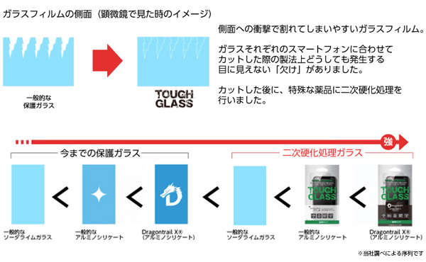 TOUGH GLASS 3D 全透明 for Xperia XZ1 Compact SO-02K