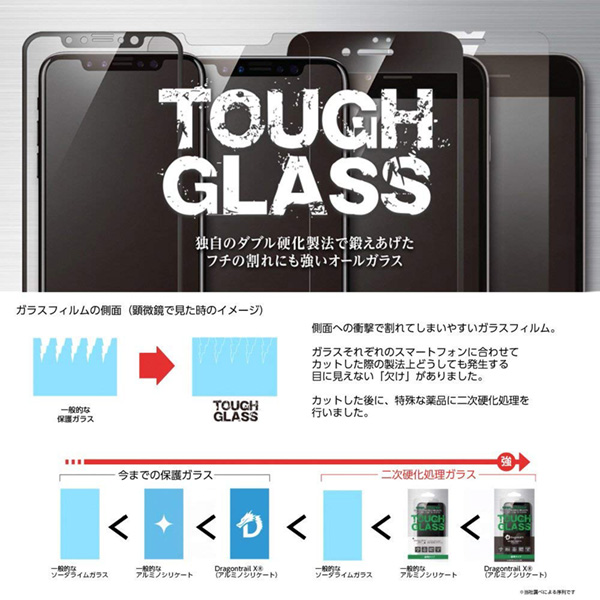 Deff TOUGH GLASS Dragontrail for iPhone XS(ブラック)