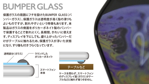 Deff BUMPER GLASS ブルーライトカット for iPhone XS Max